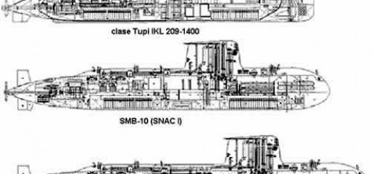 Submarino marinha do Brasil - projeto